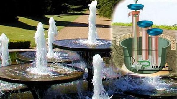 декоративный фонтан для дачи фото