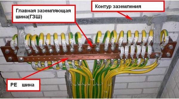 схема подключения заземления на даче фото