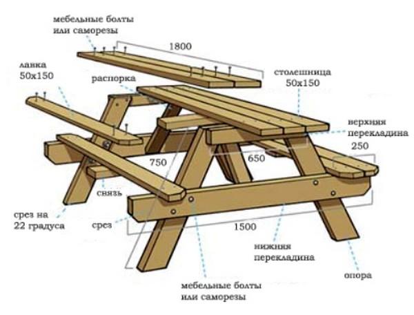 Садовый стол с лавками своими руками