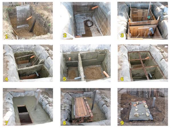 бетонные септики для дачи фото