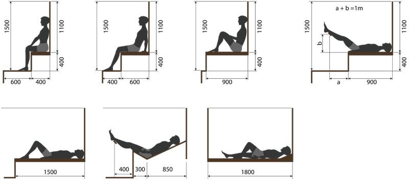 какая ширина лежака в бане