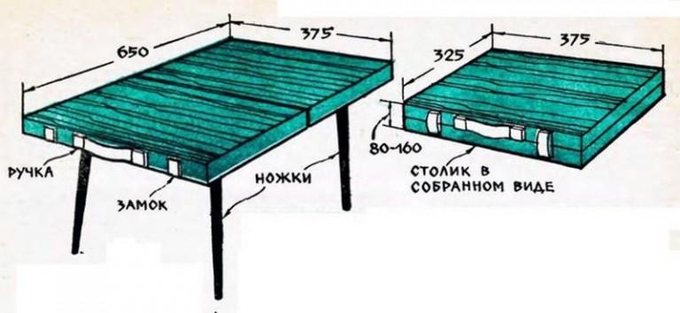 Складной столик пикника своими руками
